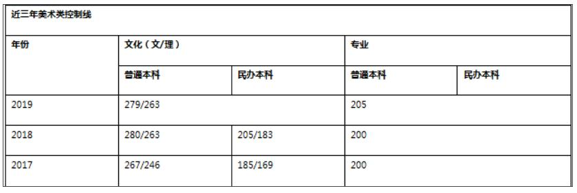 杭州美术培训画室,杭州艺考培训画室,杭州美术集训画室,20
