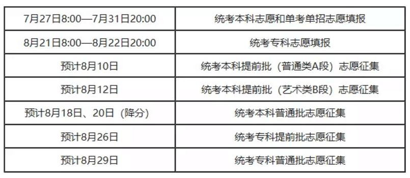 全国26地征集补录安排已出,杭州艺考美术生必须要了解,01
