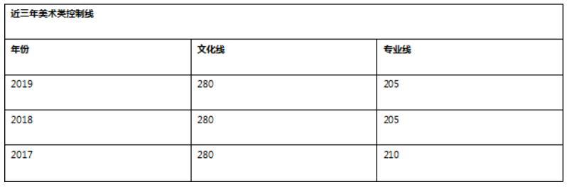杭州美术培训画室,杭州艺考培训画室,杭州美术集训画室,28