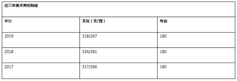 杭州美术培训画室,杭州艺考培训画室,杭州美术集训画室,29
