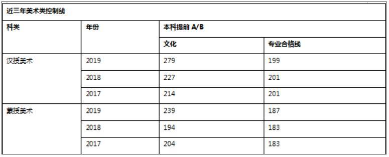 杭州美术培训画室,杭州艺考培训画室,杭州美术集训画室,08