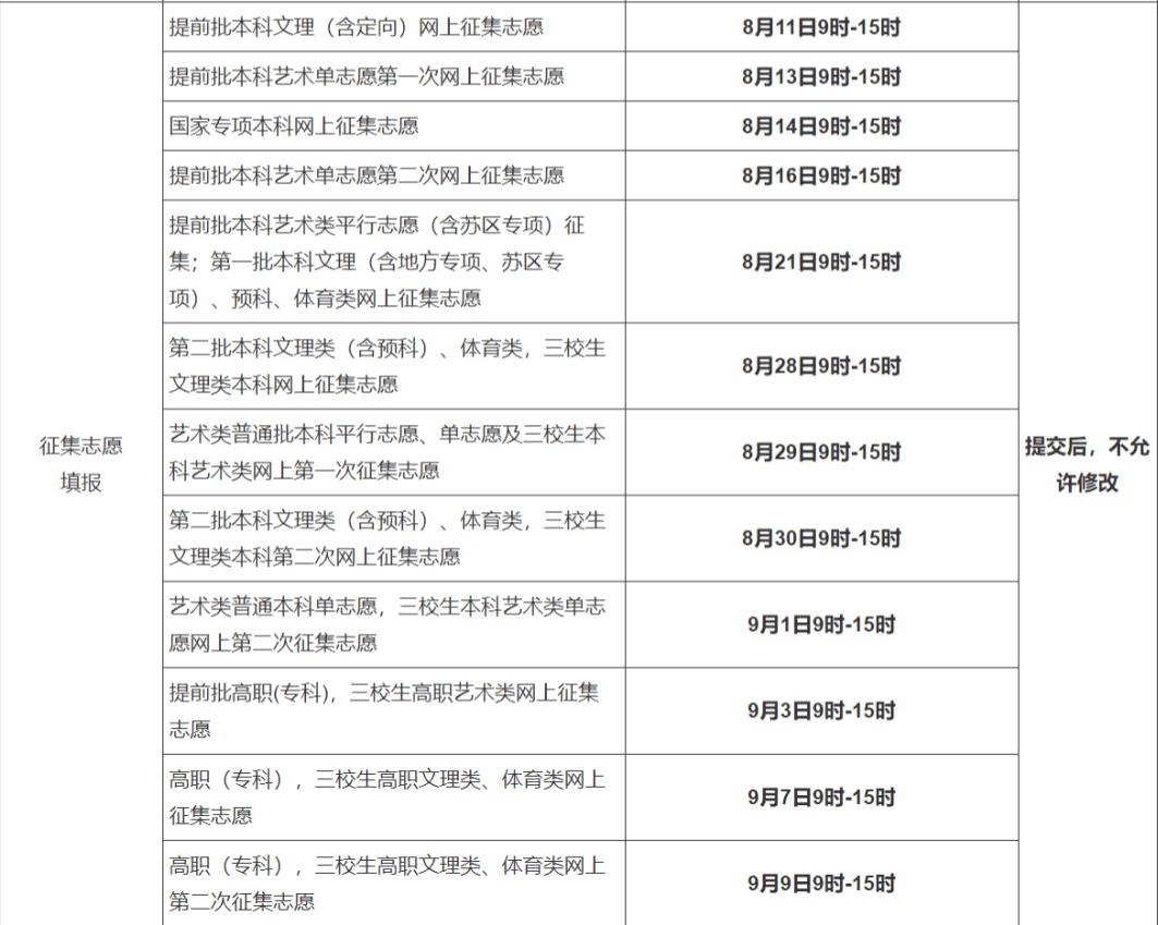 全国26地征集补录安排已出,杭州艺考美术生必须要了解,06