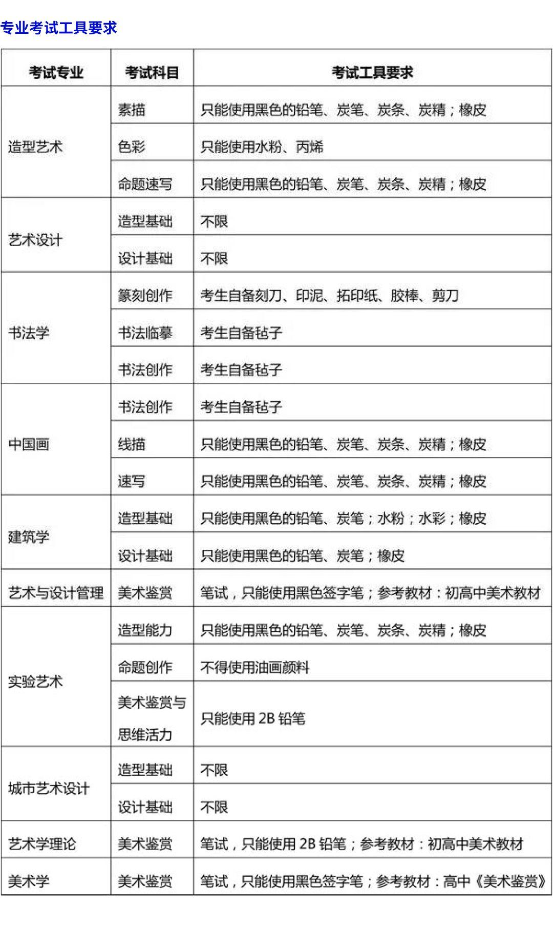 杭州美术培训,杭州白鹿画室,九大美院考点       05