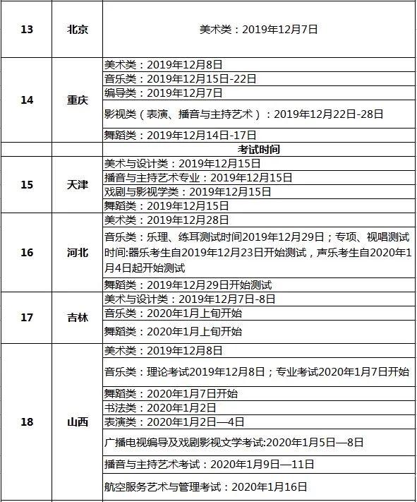 杭州艺考画室快讯 今年联考时间如何安排?2021届美术生必看,03