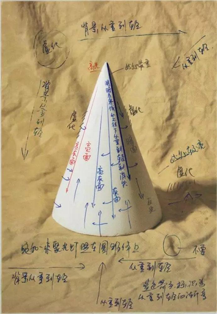 杭州画室,杭州艺考画室,杭州素描培训画室,51