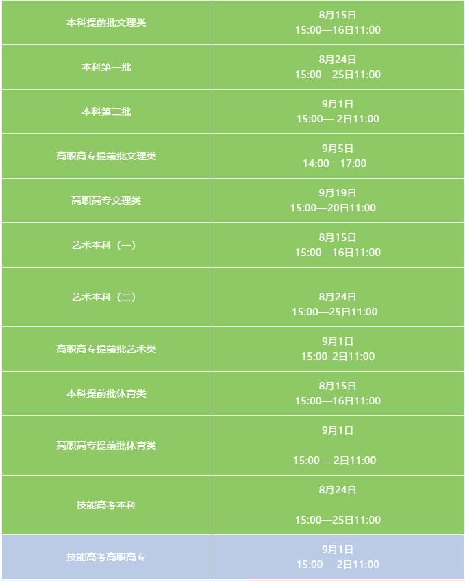 全国26地征集补录安排已出,杭州艺考美术生必须要了解,09