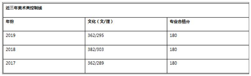 杭州美术培训画室,杭州艺考培训画室,杭州美术集训画室,13