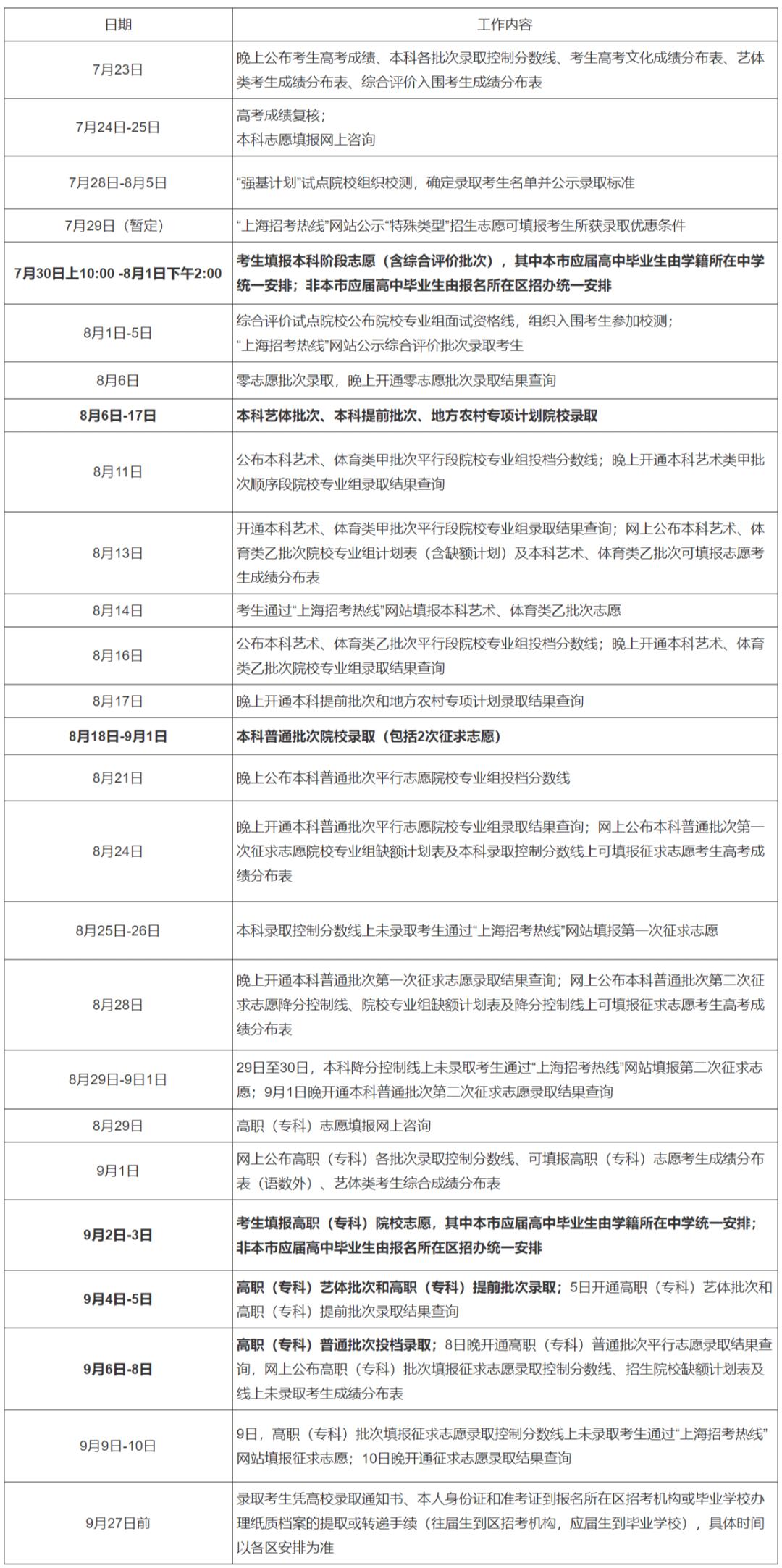全国26地征集补录安排已出,杭州艺考美术生必须要了解,02