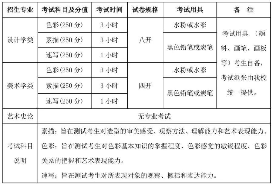 杭州画室,清华大学美术学院,杭州美术培训画室招生,01