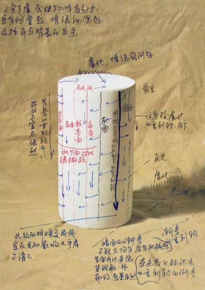 杭州画室,杭州艺考画室,杭州素描培训画室,24