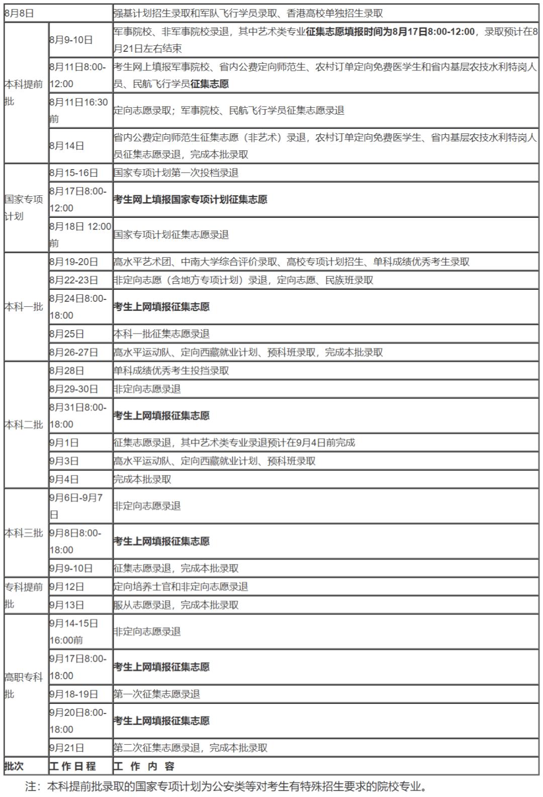 全国26地征集补录安排已出,杭州艺考美术生必须要了解,10