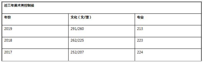 杭州美术培训画室,杭州艺考培训画室,杭州美术集训画室,06