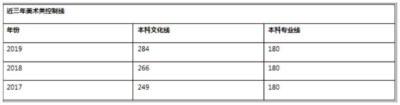 杭州美术培训画室,杭州艺考培训画室,杭州美术集训画室,02