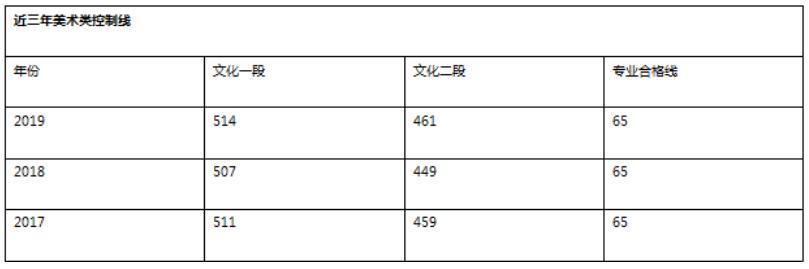 杭州美术培训画室,杭州艺考培训画室,杭州美术集训画室,23