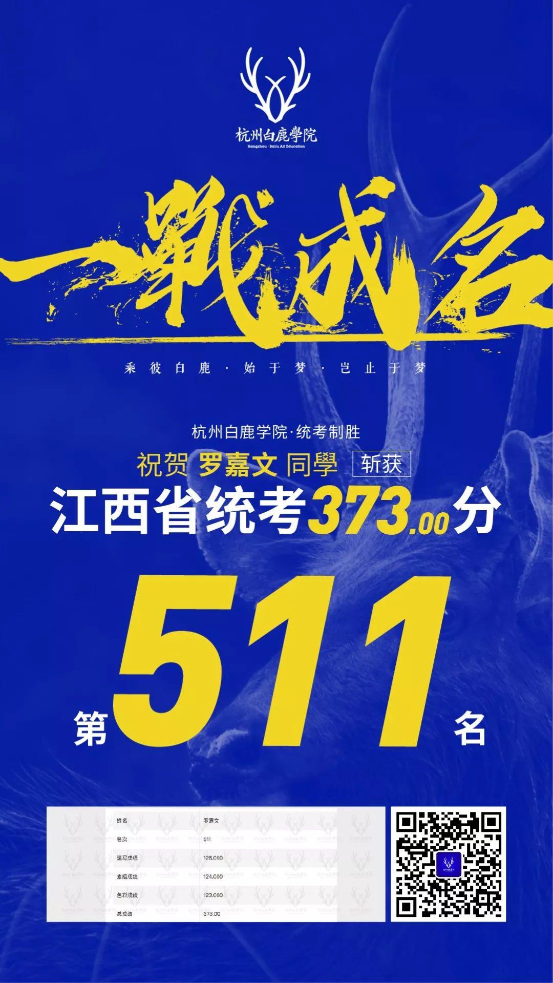 杭州画室,杭州美术培训,杭州联考美术培训,18