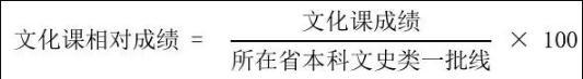 杭州画室,清华大学美术学院,杭州美术培训画室招生,04