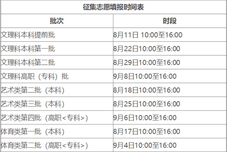 全国26地征集补录安排已出,杭州艺考美术生必须要了解,04