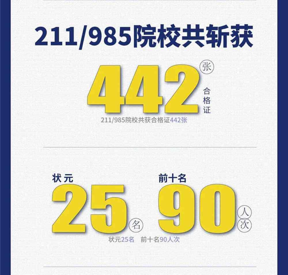 决战美院,乘风破浪 | 2021杭州白鹿学院校考冲刺班招生简章,32