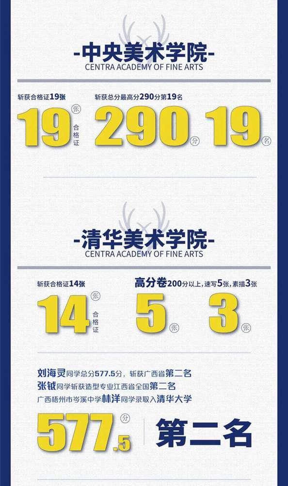 决战美院,乘风破浪 | 2021杭州白鹿学院校考冲刺班招生简章,34