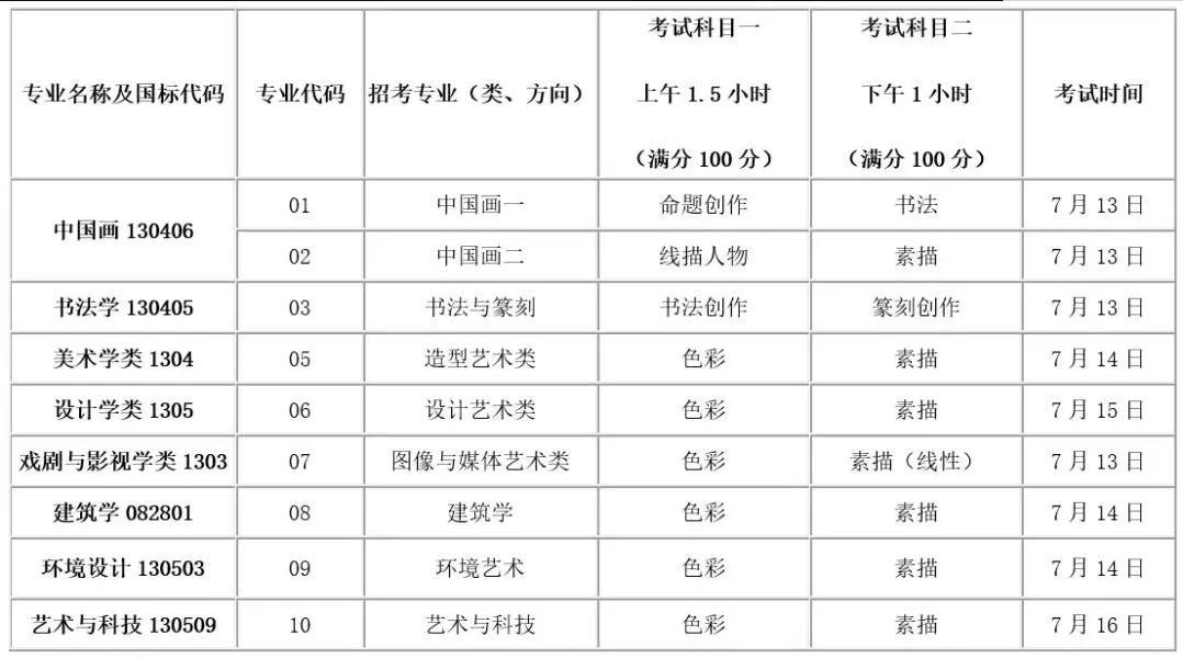 杭州画室,杭州艺考画室,杭州美术校考培训,03