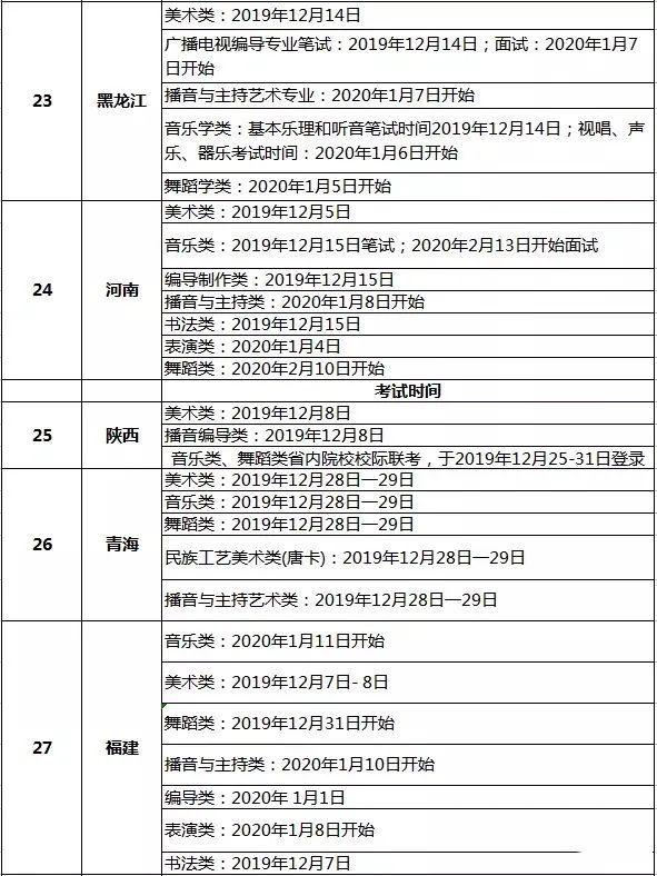 杭州艺考画室快讯 今年联考时间如何安排?2021届美术生必看,05