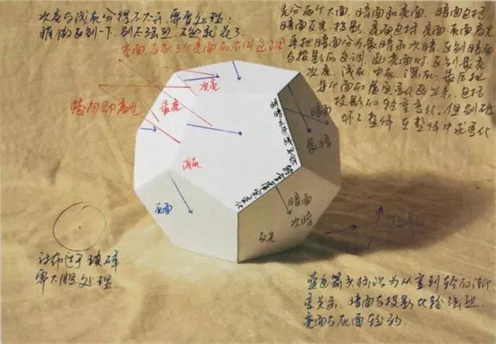 杭州画室,杭州艺考画室,杭州素描培训画室,32