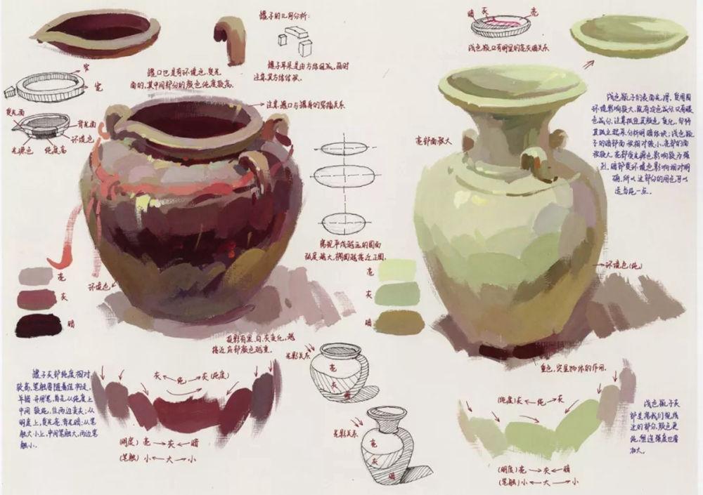 陶瓷、玻璃,金属这些难画的物品,杭州艺考画室给你解析,03