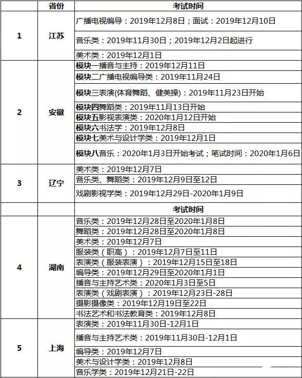杭州艺考画室快讯|今年联考时间如何安排?2021届美术生必看,01