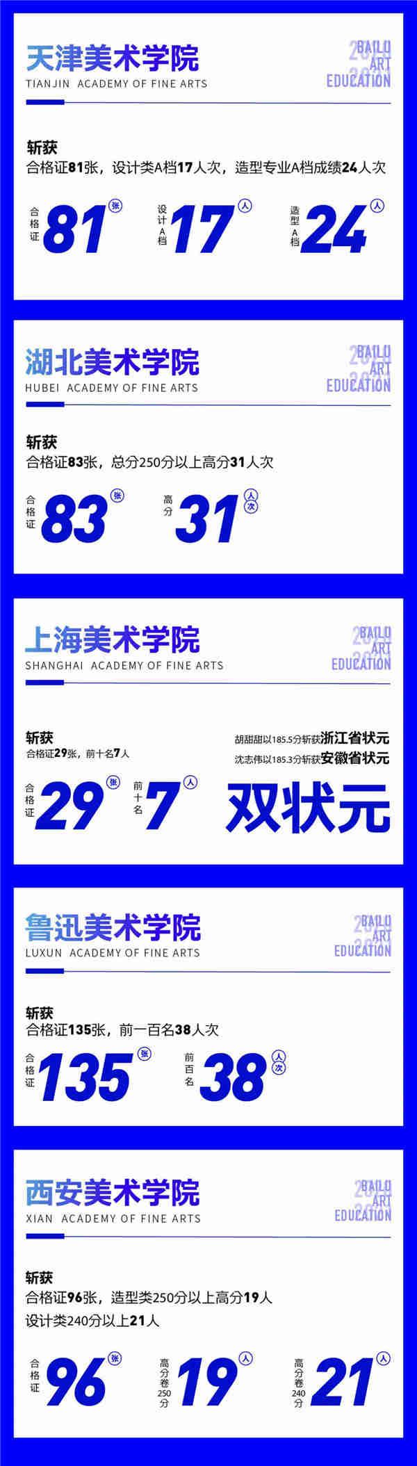 杭州画室,杭州画室招生,杭州美术画室,43