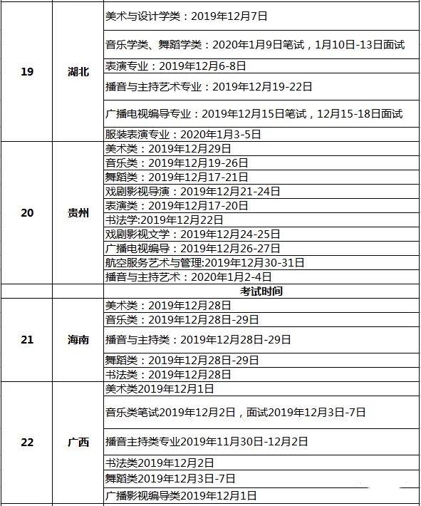 杭州艺考画室快讯 今年联考时间如何安排?2021届美术生必看,04
