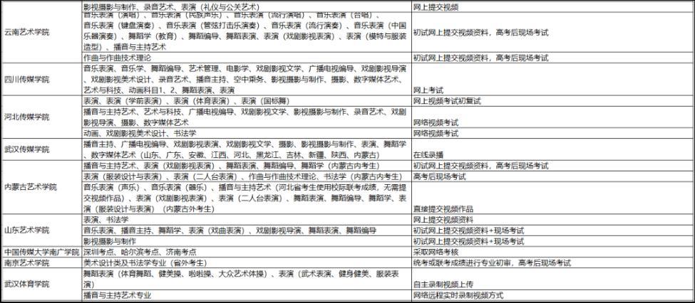 杭州画室,杭州白鹿画室,杭州美术培训,03