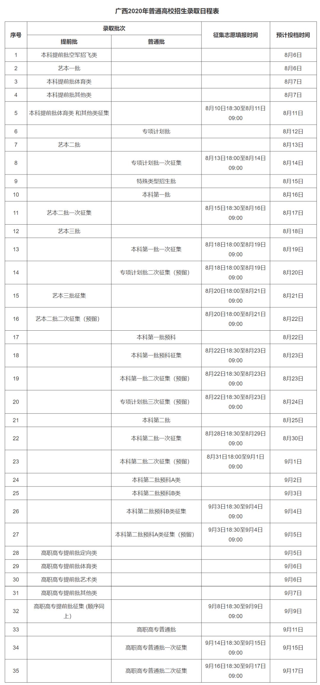 全国26地征集补录安排已出,杭州艺考美术生必须要了解,20