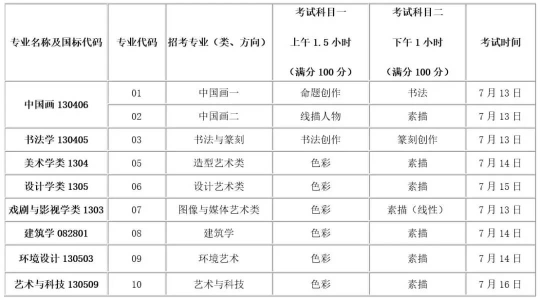 杭州画室,杭州艺考画室,杭州美术培训,01
