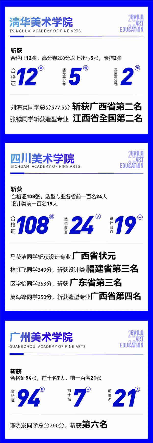 杭州画室,杭州画室招生,杭州美术画室,42