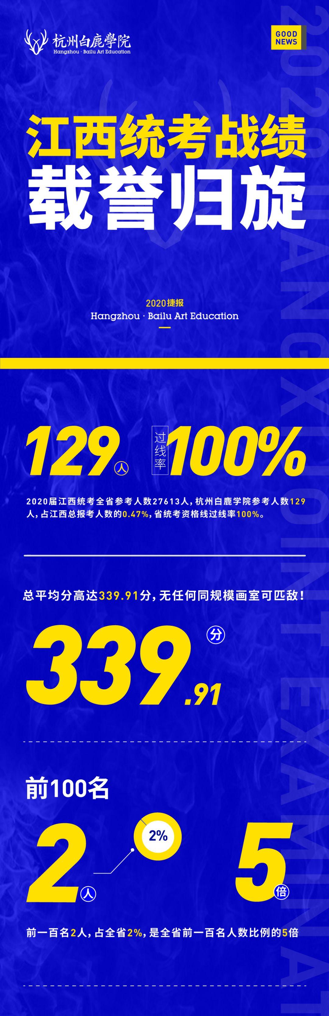 杭州画室,杭州美术培训,杭州联考美术培训,02