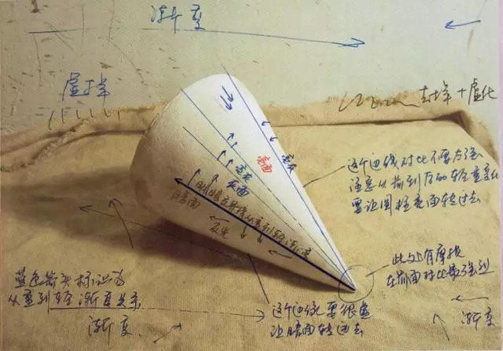 杭州画室,杭州艺考画室,杭州素描培训画室,52