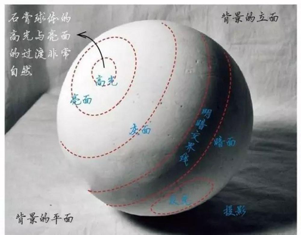 杭州艺考画室,杭州素描画室,杭州画室培训,15