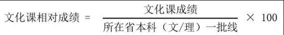 杭州画室,清华大学美术学院,杭州美术培训画室招生,03