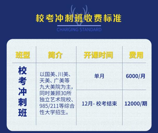 一年一度的美术校考又开始了,虽然受到疫情的情况,但丝毫不影响我们对校考的热情,杭州画室美术校考培训班也开始招生了,如果你有对美术学院的向往,不妨来看看!图二十六