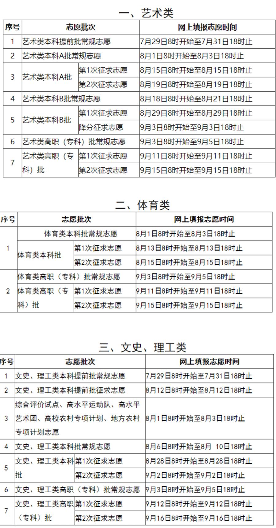 全国26地征集补录安排已出,杭州艺考美术生必须要了解,05