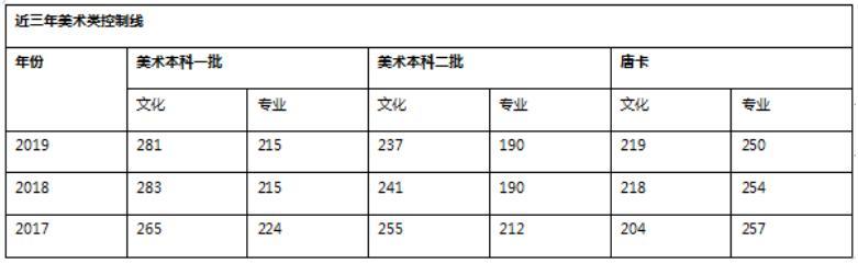 杭州美术培训画室,杭州艺考培训画室,杭州美术集训画室,07