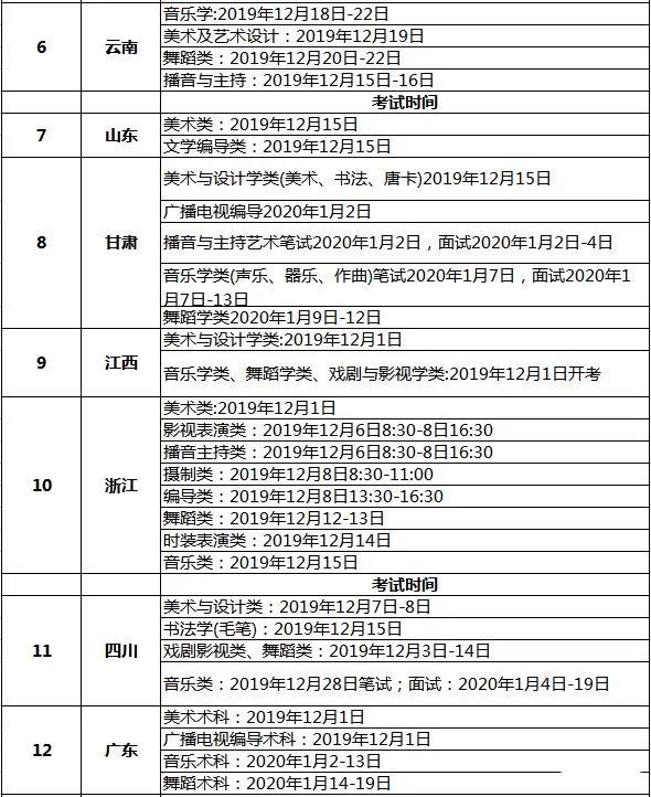杭州艺考画室快讯|今年联考时间如何安排?2021届美术生必看,02