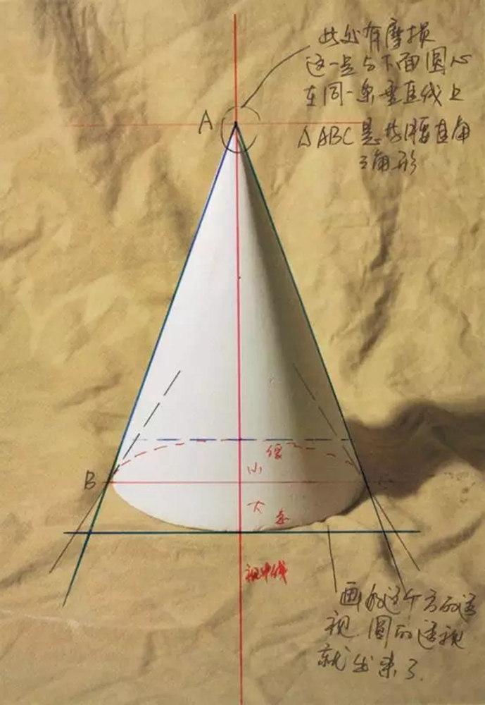 杭州画室,杭州艺考画室,杭州素描培训画室,50
