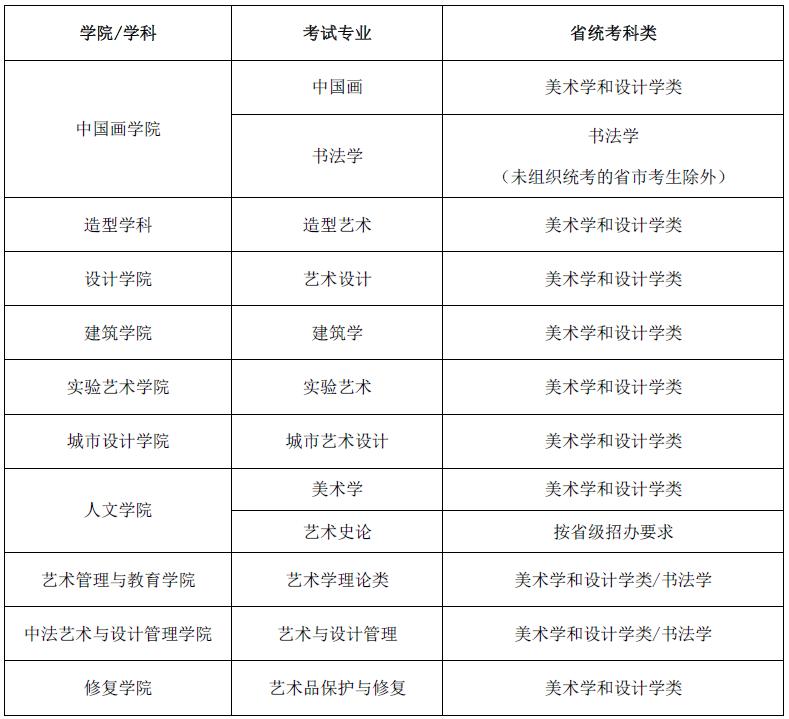 杭州画室集训班快讯 仅余一校!九大美院公开2021年校考信息,13