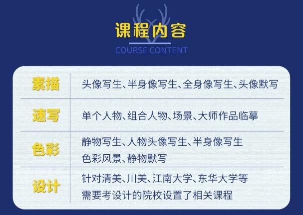 一年一度的美术校考又开始了,虽然受到疫情的情况,但丝毫不影响我们对校考的热情,杭州画室美术校考培训班也开始招生了,如果你有对美术学院的向往,不妨来看看!图二十七