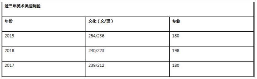杭州美术培训画室,杭州艺考培训画室,杭州美术集训画室,25