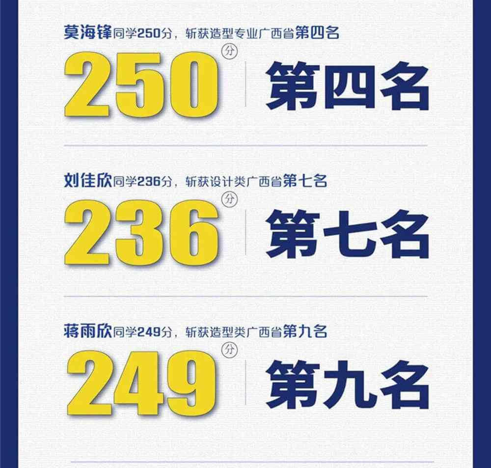 决战美院,乘风破浪 | 2021杭州白鹿学院校考冲刺班招生简章,36