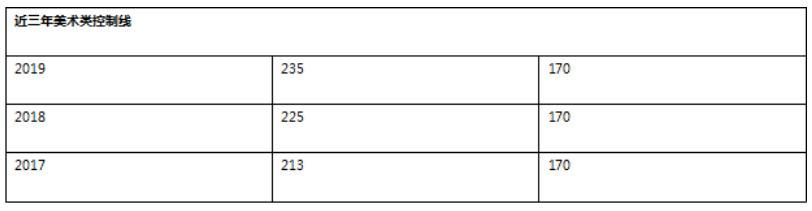 杭州美术培训画室,杭州艺考培训画室,杭州美术集训画室,21