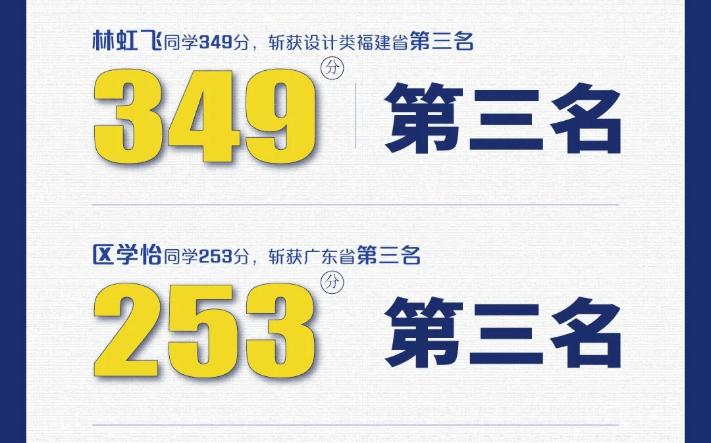 一年一度的美术校考又开始了,虽然受到疫情的情况,但丝毫不影响我们对校考的热情,杭州画室美术校考培训班也开始招生了,如果你有对美术学院的向往,不妨来看看!图二十一