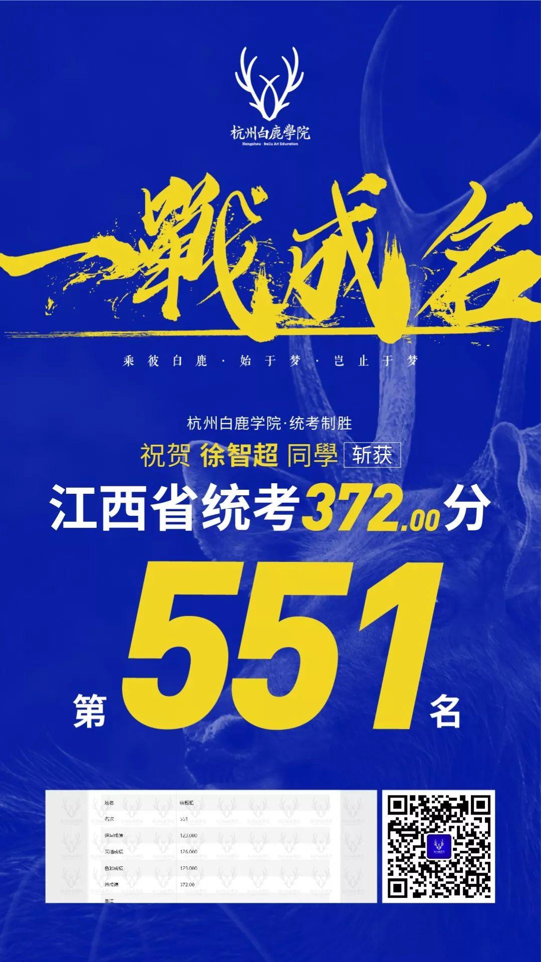 杭州画室,杭州美术培训,杭州联考美术培训,20